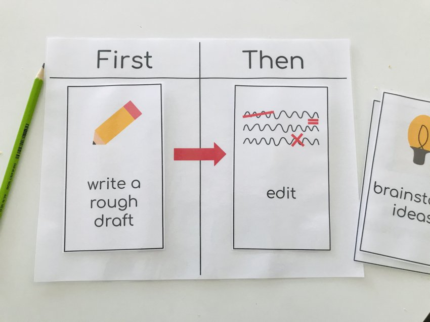 Using first-then boards as a support